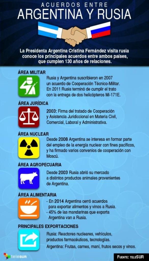 argentina-rusia-acuerdos.jpg_1788674825